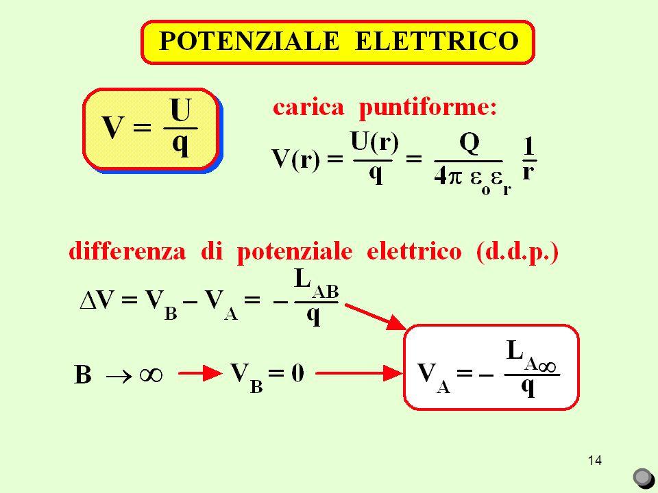 dimensioni [M][L]2[t]–2[Q]–1 = [M][L]2[t]–3[i]-1